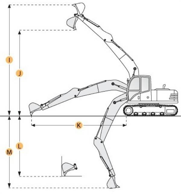 Колесный экскаватор HITACHI EX 160W