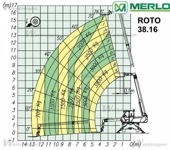 Телескопический погрузчик Merlo ROTO 38.16